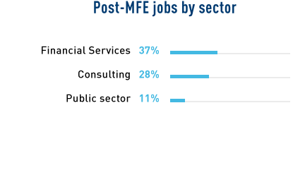 stats_post-jobs-chiffre_MFE