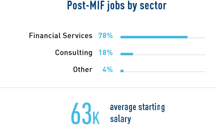 stats_post-jobs-chiffre_MiF