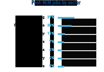 stats_post-jobs-chiffre_MiM