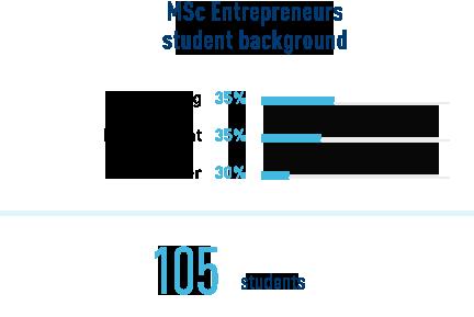 stats-student-background-ENT-EN