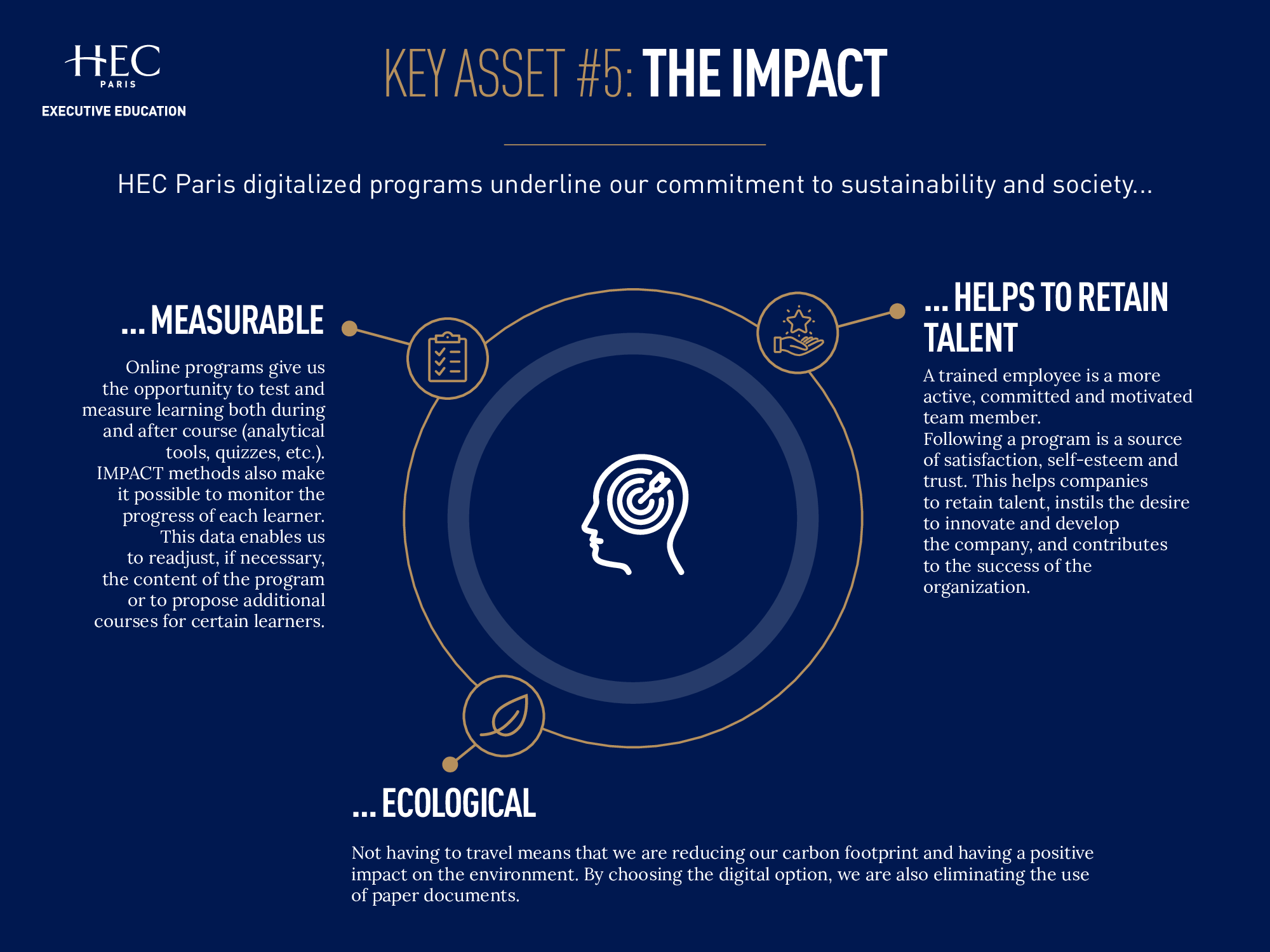 Digital_learning_5_Impact_GB_1.png