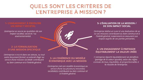 Etude entreprises à mission - Crières - HEC Paris, Prophil, Viavoice - Février 2018