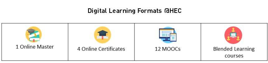 Digital Learning Formats_HEC