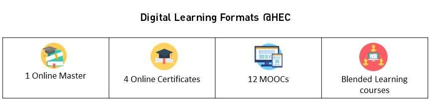 Digital Learning Formats_HEC