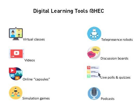 Digital Learning Tools HEC