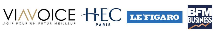 Baromètre des Décideurs Viavoice, HEC, Le Figaro, BFM Business