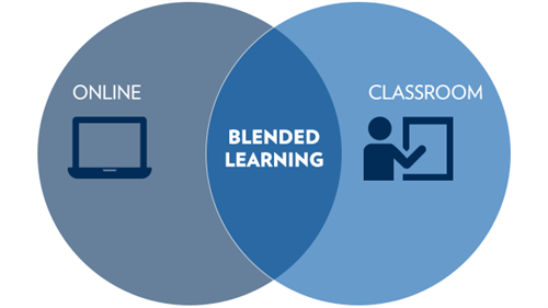 blended learning redlands eacademy