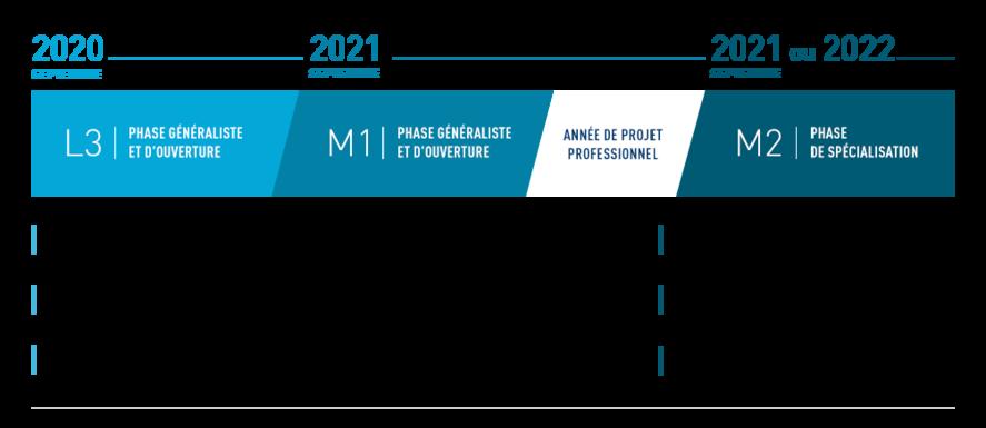 frise_MiM_FR_2020