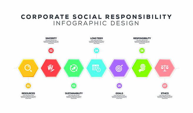 CSR infographic design @Atakan AdobeStock