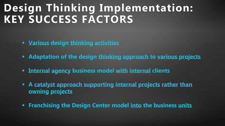 design thinking implementation factors - sihem jouini