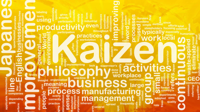 "words: ""kaizen"", ""philosophy"", and others"