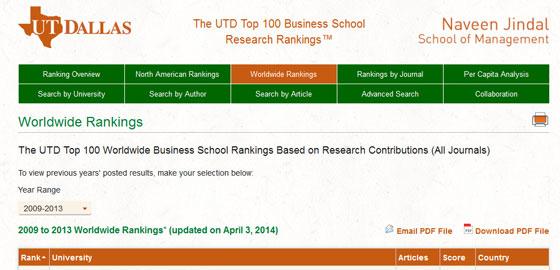UT Dallas Ranking of Business Schools ranks HEC Paris amongst the best European Business School in academic research