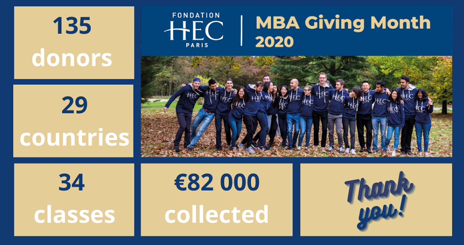 Fondation-results-mba-Giving-Month